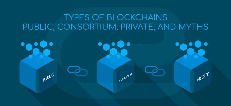 Types of Blockchains